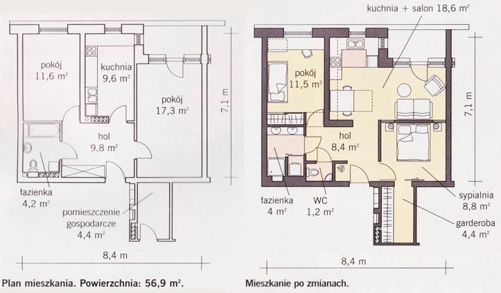 3 pokoje z 2