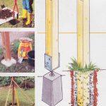 Jak osadzić słupy ogrodzenia