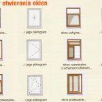 Wyposażenie okien