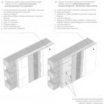 """Dwuwarstwowe ściany murowane ocieplone metodą """"lekką-mokrą"""""""