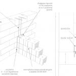 Ściany z bloków wapienno-piaskowych SILKA