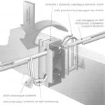 Nośniki izotermiczne